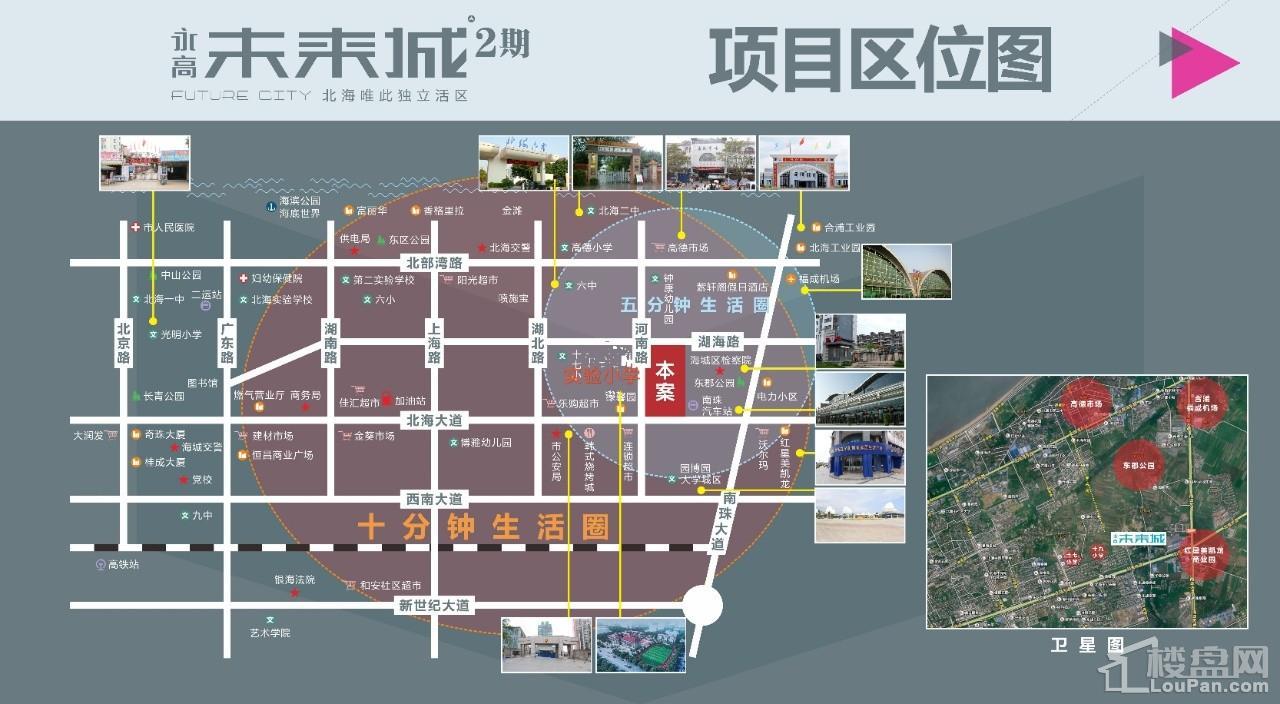未来城区位图