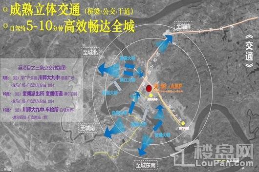 天时医贸总部基地交通图