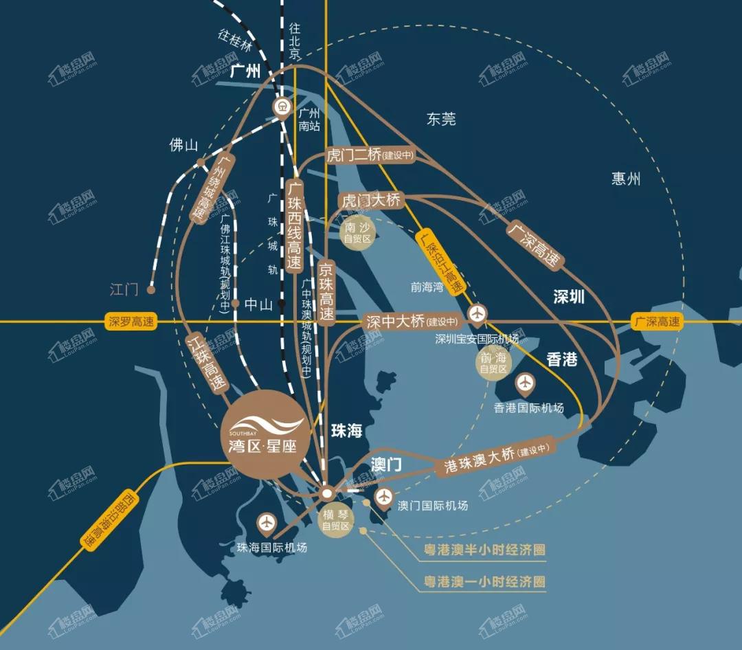 湾区·星座位置图