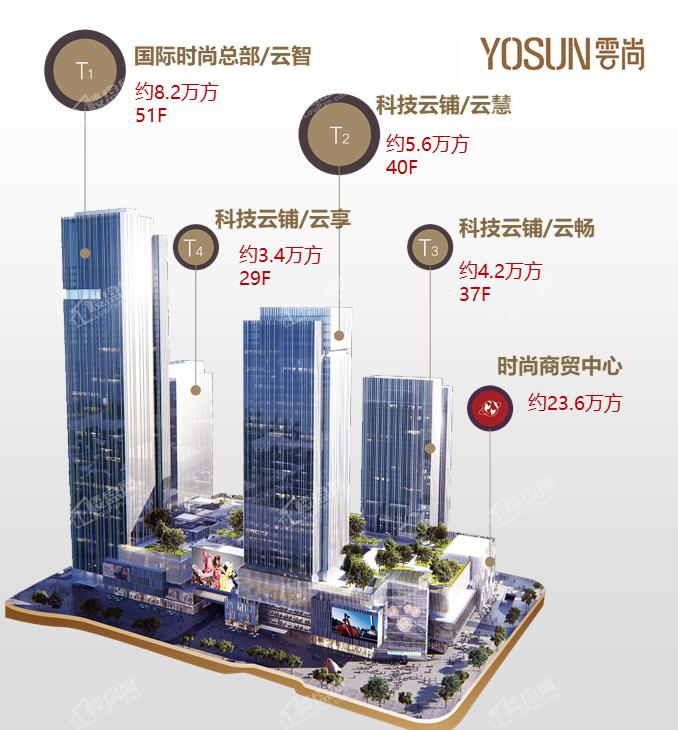 云尚·武汉国际时尚中心效果图