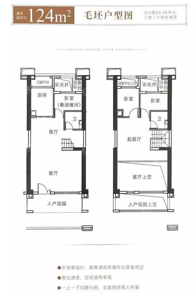 万科城市之光复式124㎡:三房两厅两卫