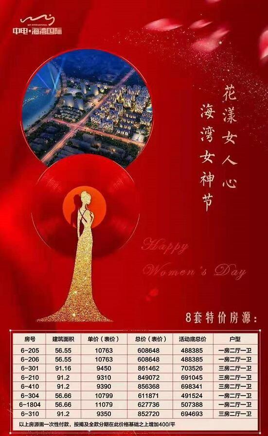中电海湾国际特价房