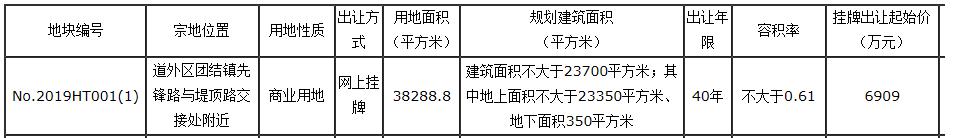 哈尔滨道外区新成交宗地,将建成综合汽车服务中心!