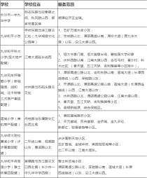 湘潭經濟技術開發區中小學校2019年秋季招生公告