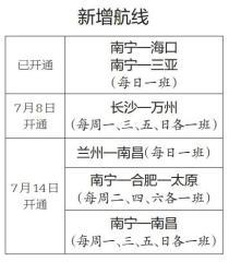暑运出行高峰即将来临 南宁新增航线柳州增开动车