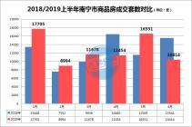 成绩单来了!半年卖房76796套 良庆区成交量涨4成!排在第二的竟是它!