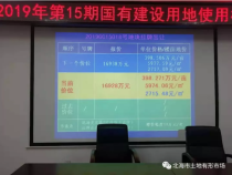 碧桂园以楼面价2715元/平摘得北海2019第15期地块 继续发力城东