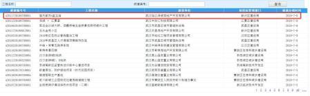 武汉临江泽城房地产开发有限公司报建楚天都市蓝玉湾项目