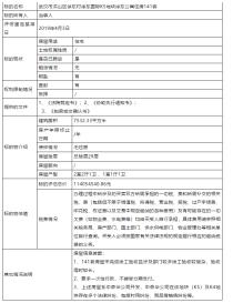 徐东村徐东国际K5地块141套房产司法拍卖!