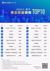 7月榜:区域分化加剧,南宁单盘TOP10扎堆五象