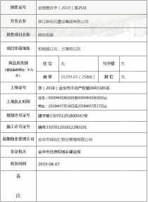 新纪元缤纷汇258间商贸取得金预售许字(2019)第25号预售证