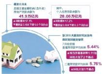 """当""""购房族""""遇上LPR:新机制下,个人房贷利率会下降吗?"""