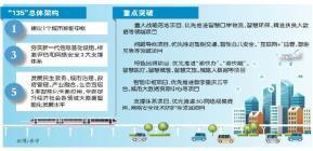 重庆2022年建成全国大数据智能化应用示范城市