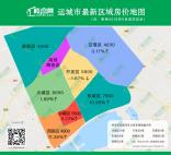 2019年三季度运城市区域房价地图——第五期(附详解)