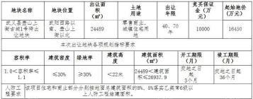 溢价率47.1%!武义壶山公园旁36.7亩商住用地成功出让