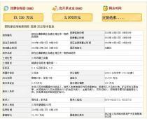 1.32亿!义乌锦禾房产拿下江湾集聚区一期项目地块