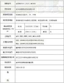 铂瑞南区花园325套住宅取得金预售许字(2019)第36号预售证