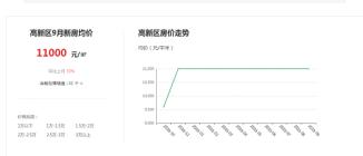 2019宁波房价走势最新消息
