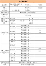 高新区鸿威东方雅苑9#楼新品已获备案价 计划11月初上市