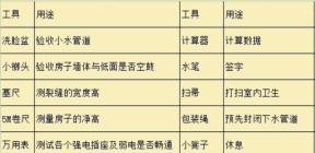 【都昌楼盘网】验房的那七件事!!!