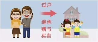 过户小科普:买房过户不等于更名!!!