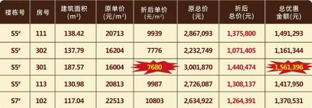 12.13 商铺投资回报高!恒大金融小镇临街金铺受追捧1321.png