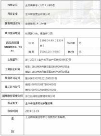 金湖雅苑1334套住宅取得金现售备字(2019)第6号预售证