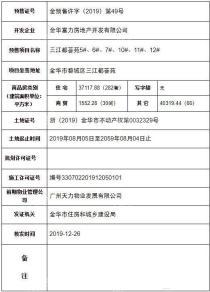 富力·三江都荟苑282套住宅取得预售证