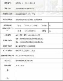 铂瑞南区花园268套房源取得金预售许字(2019)第50号预售证