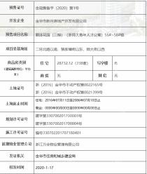 丽泽花园238套住宅取得金现售备字(2020)第1号预售证