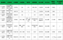 突发!武汉土拍紧急暂停,热门地块最高楼面价破5000+!