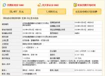 总价4.89亿元!义乌市北苑街道两块商住用地挂牌出让