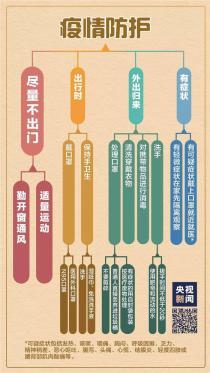 速看!钟南山关于疫情的12个最新判断都有哪些?