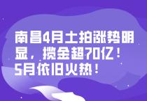 南昌4月土拍涨势明显,揽金超70亿!5月依旧火热!