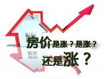 3月份一二三线城市新房价格涨幅有降有升