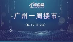 上周廣州一手住宅網簽2830套 增城占半壁江山!