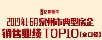 7.5早报丨2019年1-6月福建省典型城市房企销售业绩TOP10出炉!领头羊是......