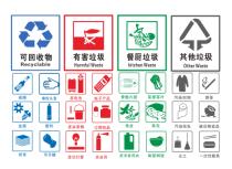 江北湾头社区垃圾分类写入租房合同 租户违约将被收回租权