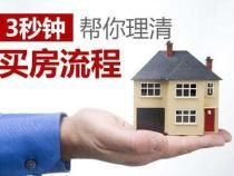 高能!一张图帮你理清买房流程!