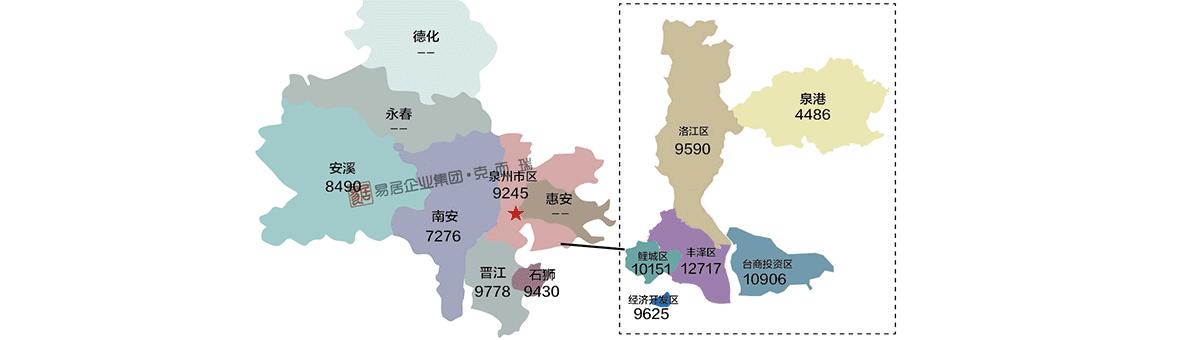7月大泉州新房价格一览表(附114个楼盘成交明细)