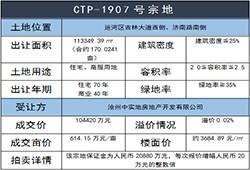 沧州西北CTP-1907号地成功出让 起始楼面价3684.89元/㎡ 中实竞得