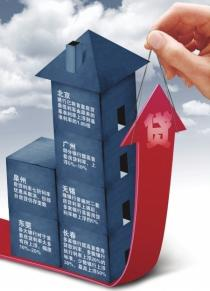 购房到底应该全款买还是贷款 你需要注意的有这些