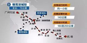 定了!穗莞深城际9月30号开通!置业广州东1小时走完珠三角