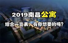 2019南昌买公寓划算吗?南昌公寓一览表你值得看下