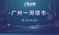 一周成交 | 9月首次回温!环比上涨21.6%!广州上周新房成交1495套!