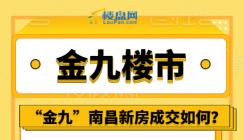"""【楼盘网早报2019.10.10】""""金九""""南昌新房成交如何?"""