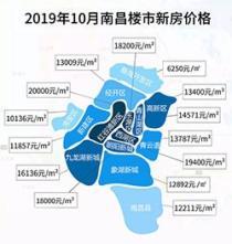 南昌10月份房价怎么样了,你家的房子涨没涨?