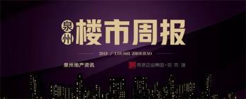 """泉州六区成交量""""五涨一跌"""" 价格回归9千+"""