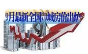 2019年9月份最新全国70城房价变动出炉!南昌环比上涨0.6%!