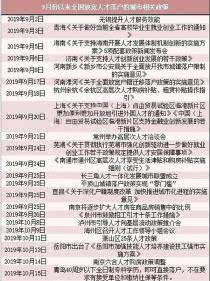 今年超150城发布人才政策,南昌:中专以上学历即可落户,3个工作日办结!